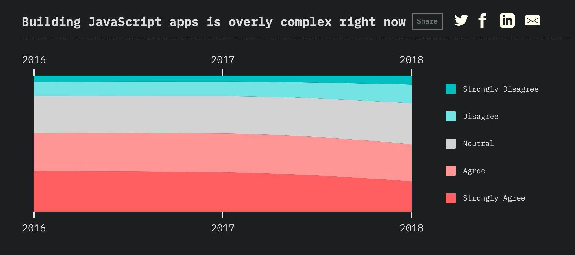 JavaScript工具怎么就这么烂