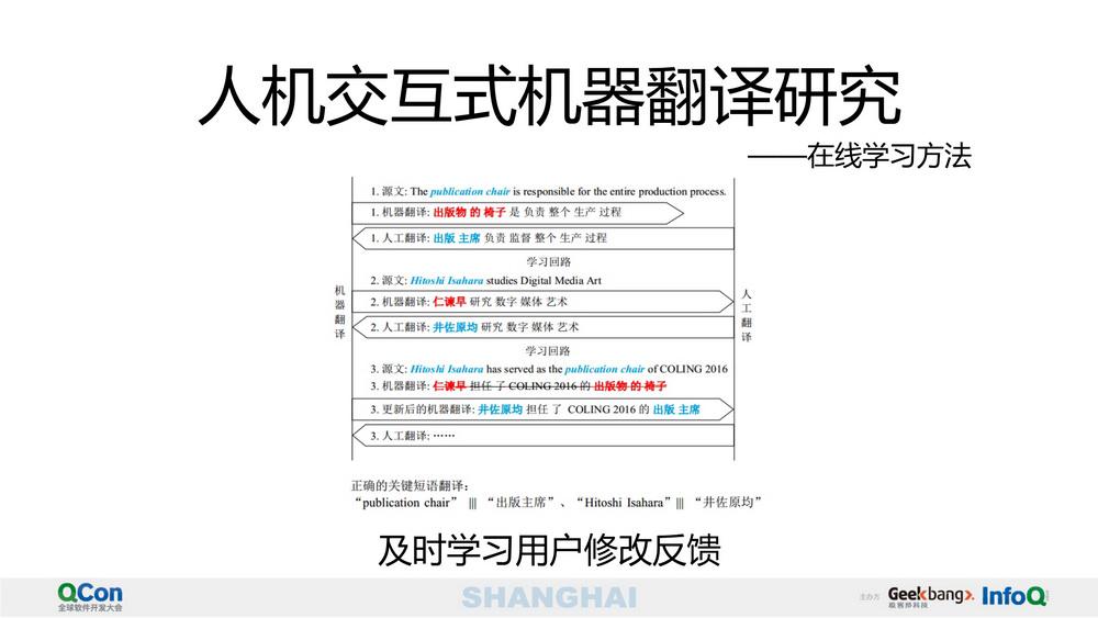 人机交互式机器翻译研究及应用