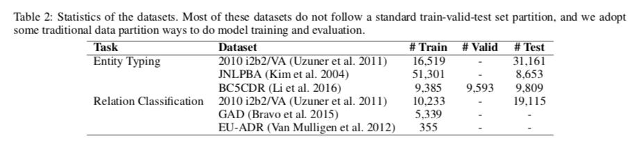 华为联合中科大提出知识图谱结合预训练模型新方法,节省20%计算成本