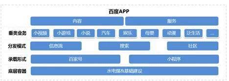 百度APP大规模敏捷研发项目管理