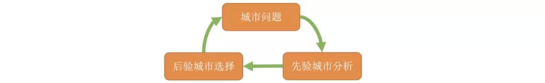 地理文本处理技术在高德的演进(下)