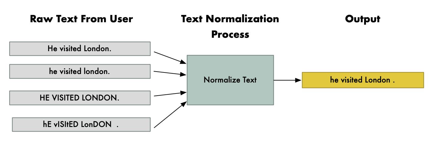 """如何自己开发一个""""谷歌翻译""""质量的机器翻译系统?"""