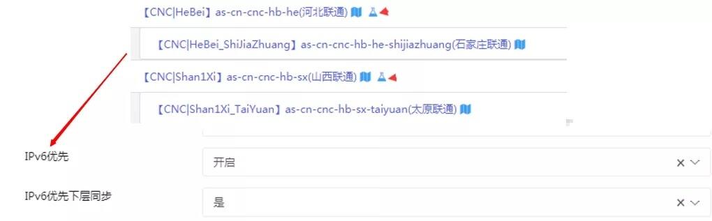 爱奇艺CDN IPv6调度系统实践