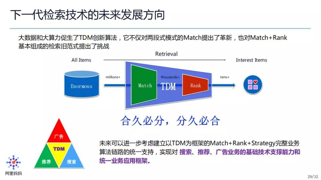 阿里妈妈深度树检索技术(TDM)及应用框架的探索实践