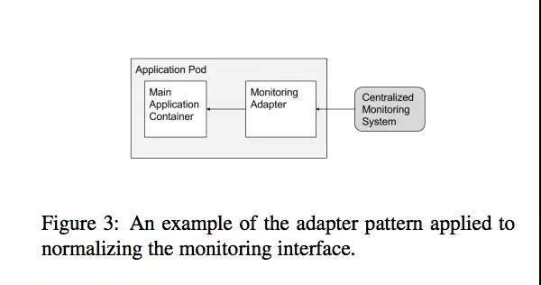 基于容器的分布式系统的设计模式