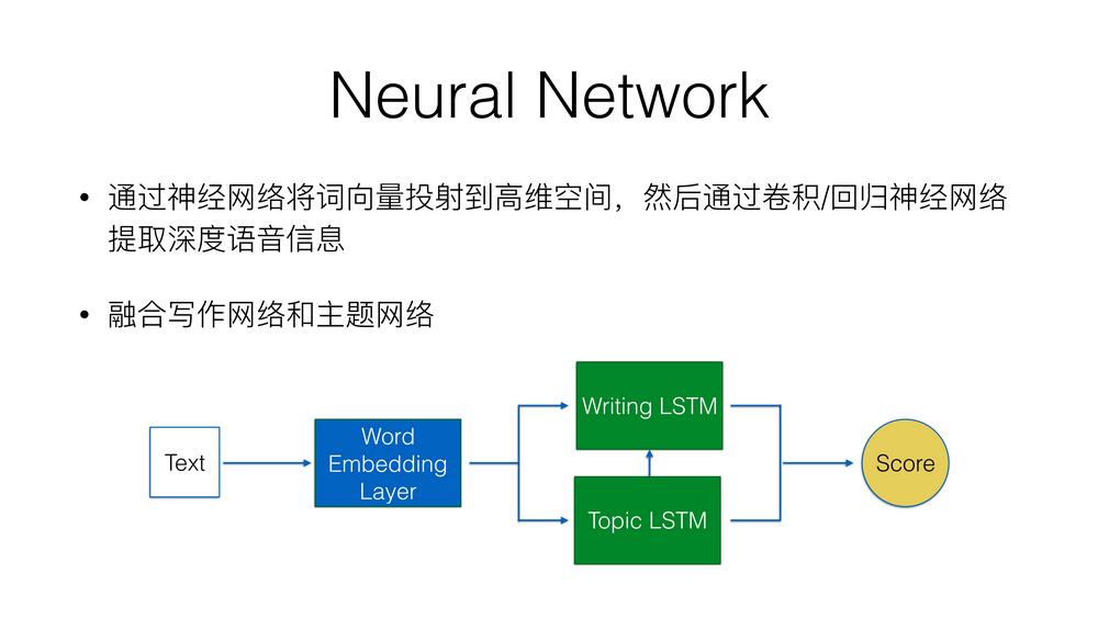 通过语音和语言技术打造AI教育平台