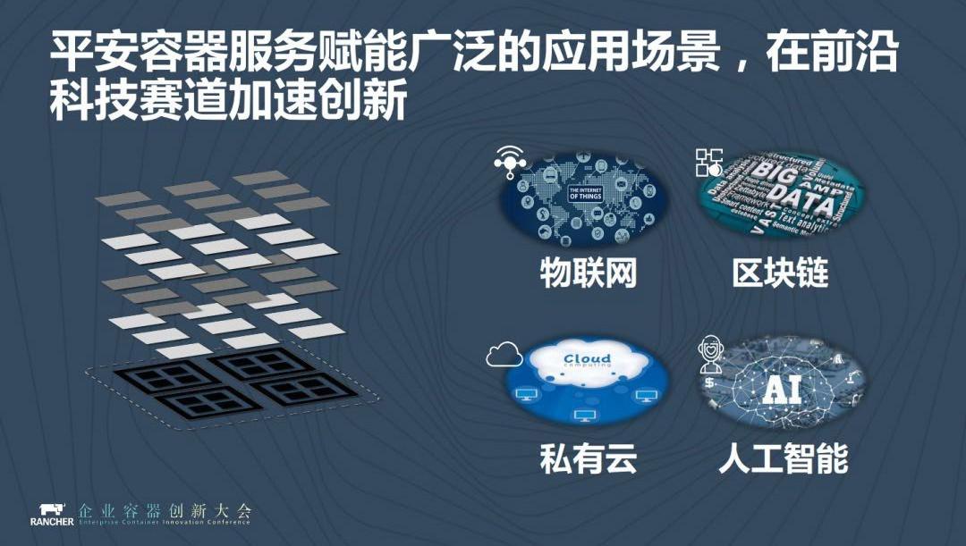 """需求开发应用部署""""一条龙"""",平安云如何加速容器场景落地"""