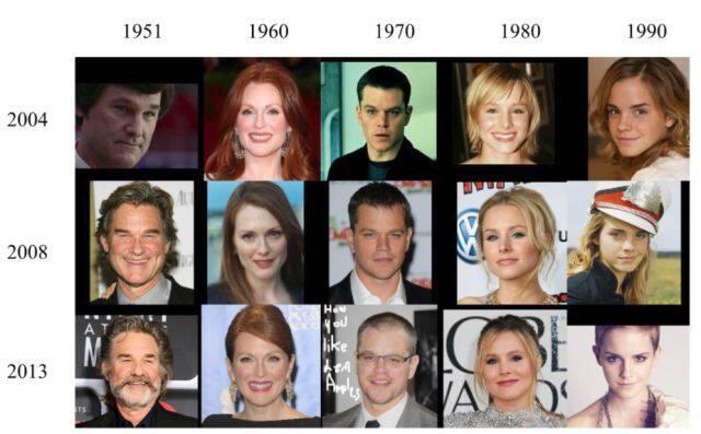 人脸年龄估计研究现状