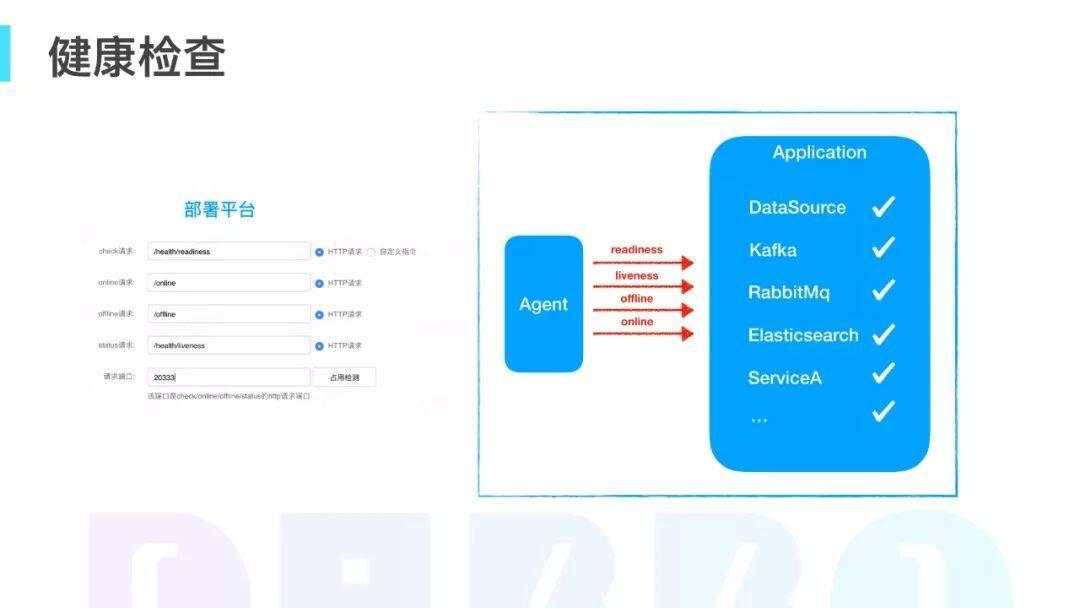 网易考拉在服务化改造方面的实践