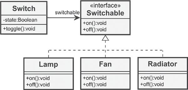 C++代码整洁之道:C++17可持续软件开发模式实践(32):原则 3.7