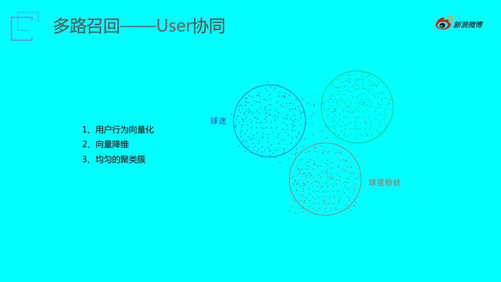 热门微博:AI时代精准的个性化推荐