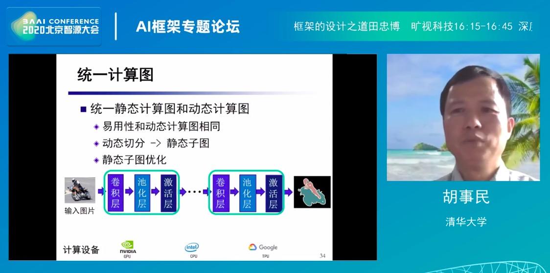 """清华大学计算机系教授胡事民:自研深度学习框架""""计图""""2大创新、6大特性详解"""