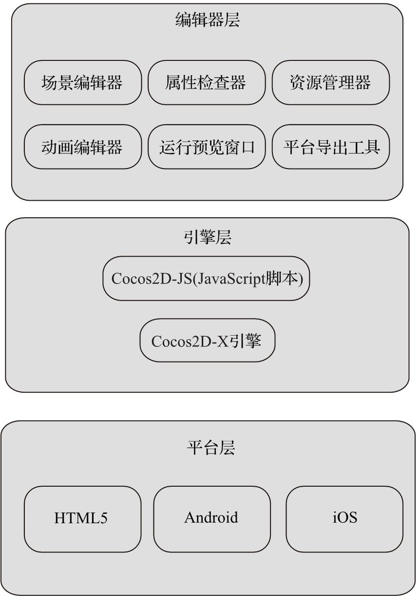 Cocos Creator游戏开发实战(7):认识Cocos Creator 1.2.1