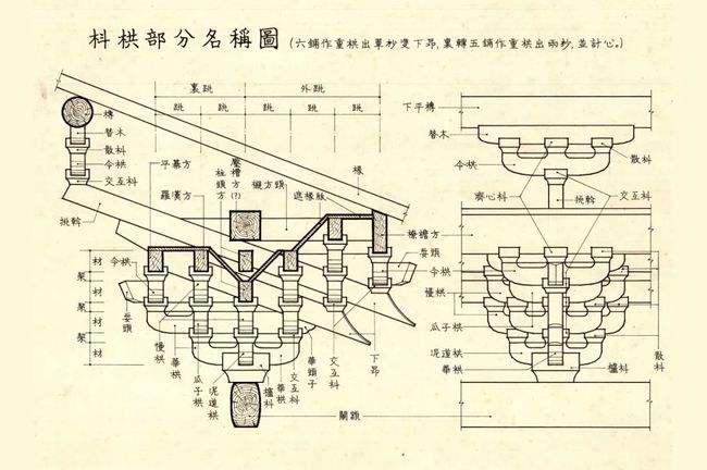 架构设计实践五部曲(一):架构与架构图
