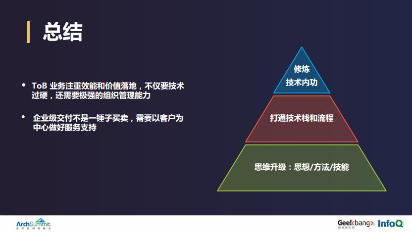 百分点 To B 转型之路:技术中台及DevOps的建设实践