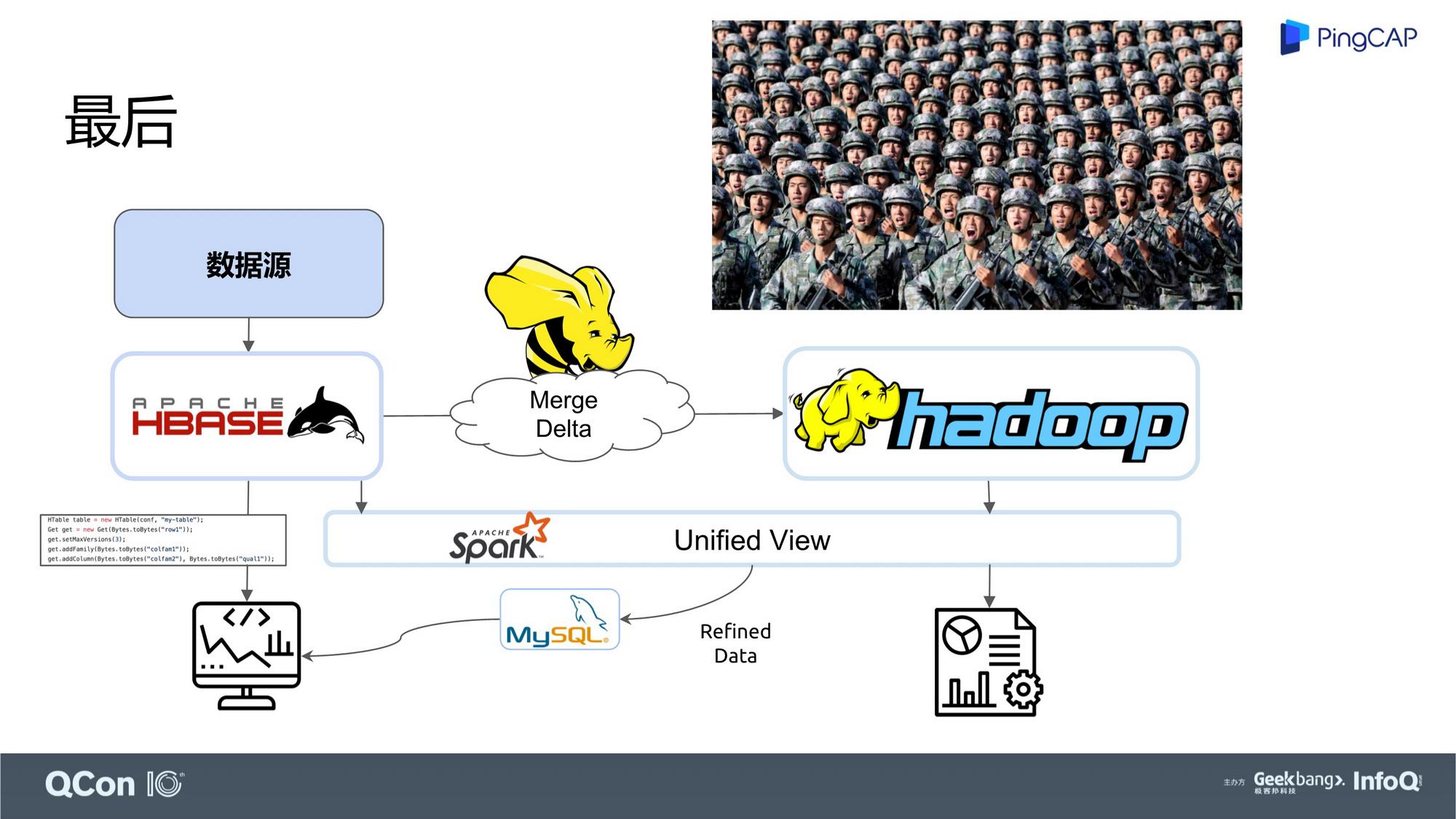 使用 TiDB 进行实时数据分析