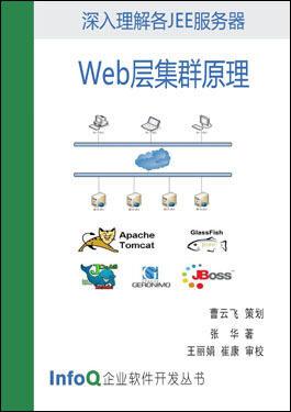 深入理解各JEE服务器Web层集群原理