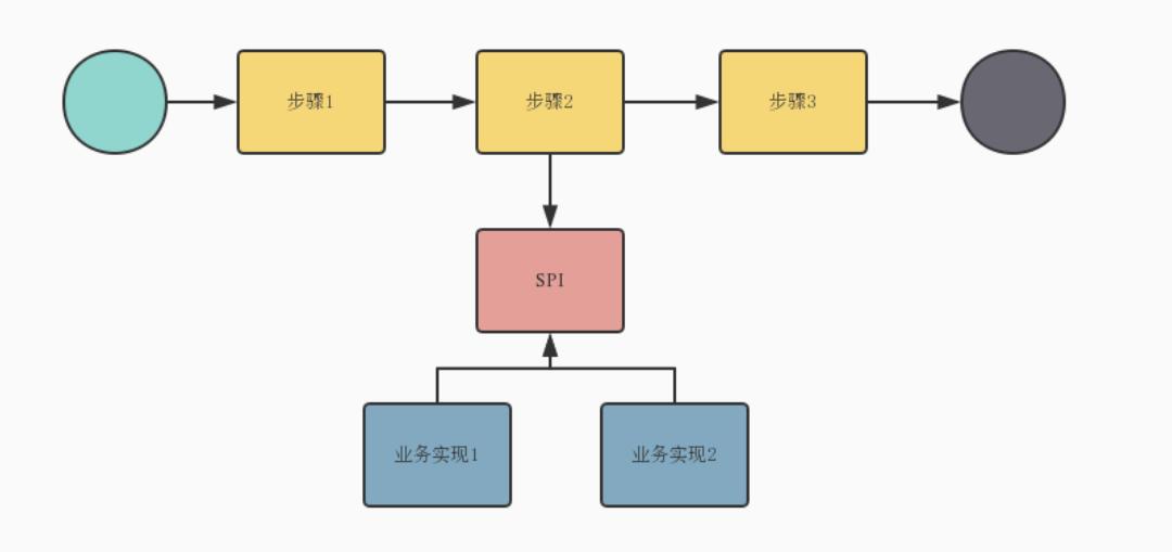 人人都是API设计师:我对RESTful API、GraphQL、RPC API 的思考