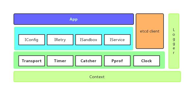 保障IDC安全:分布式HIDS集群架构设计