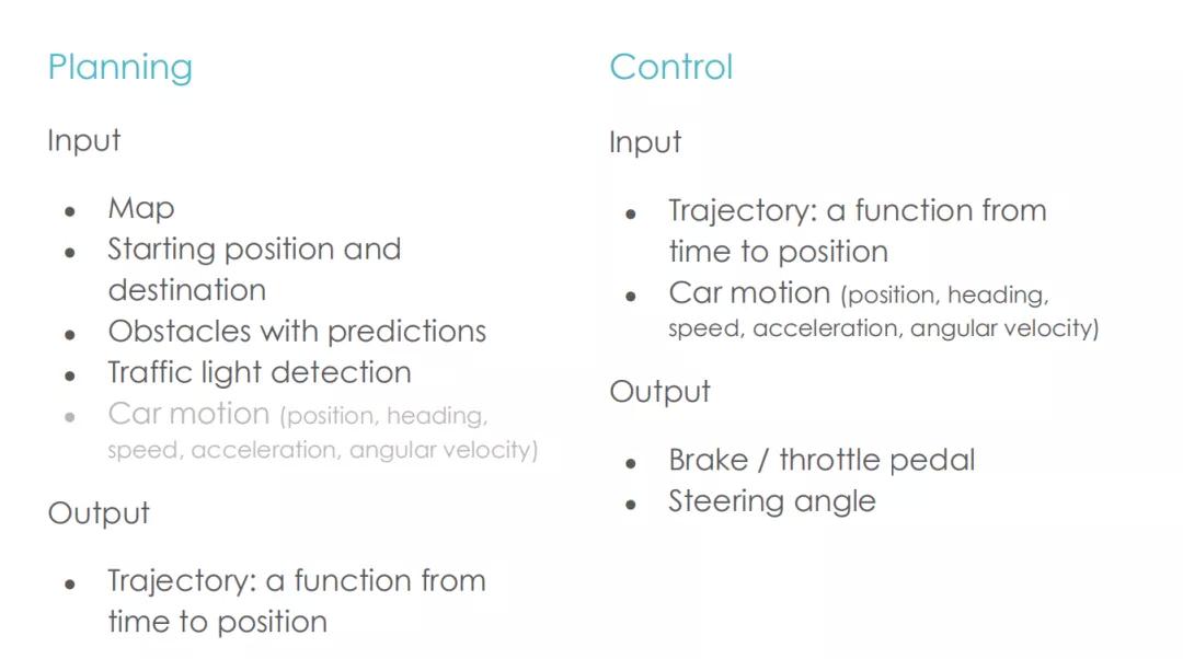 安全舒适两不误:探讨优化算法在规划控制中的应用