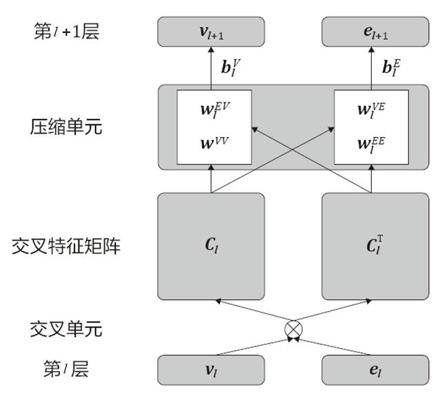 TensorFlow工程实战(三):结合知识图谱实现电影推荐系统