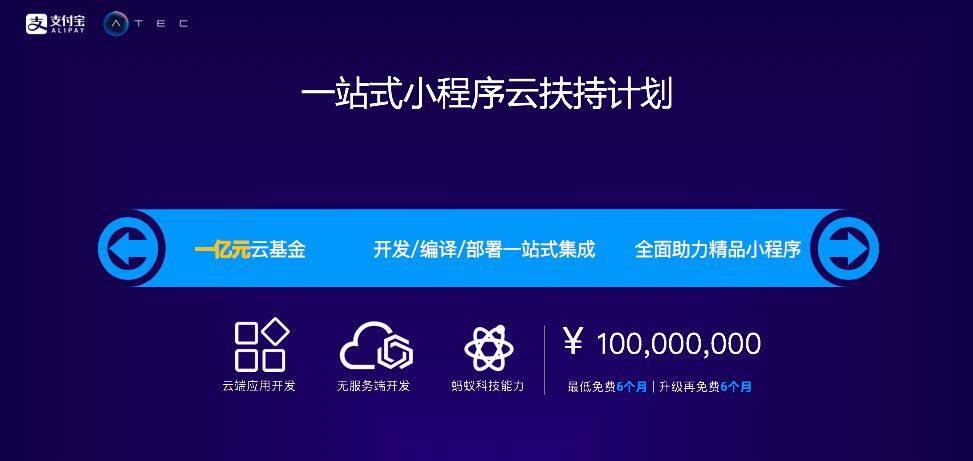 用户超5亿,三年投10亿,开发者如何抢滩支付宝小程序蓝海?