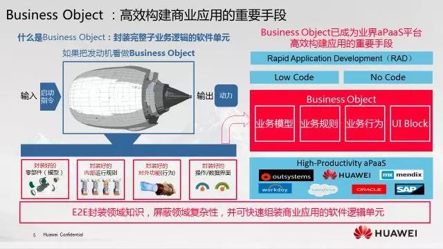 基于商业应用开发云高效构建企业应用 (上)