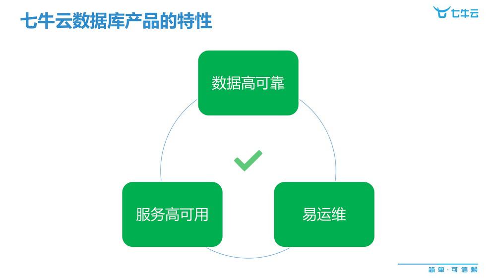 基于k8s开发高可靠数据库服务的实践