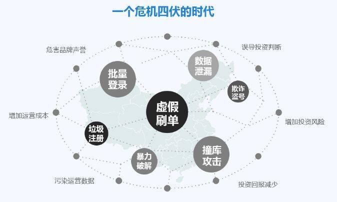 腾讯防水墙团队:浅谈业务安全前端对抗