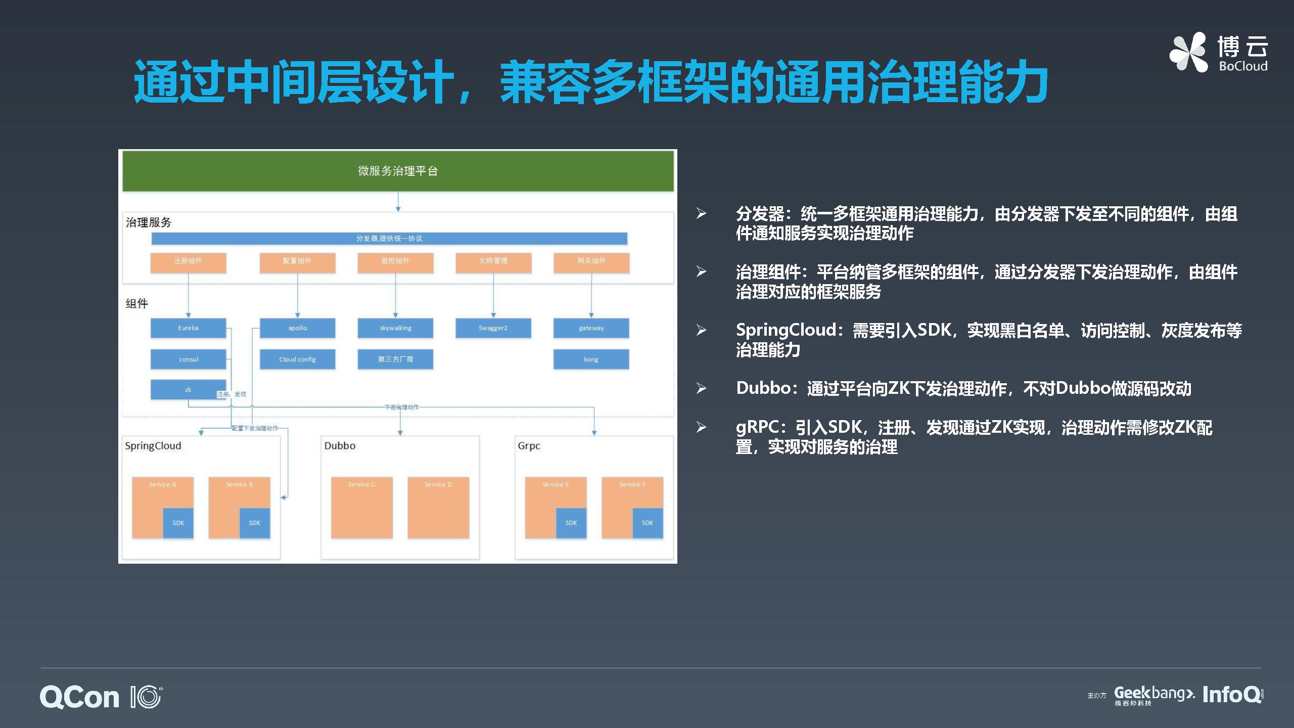 多框架微服务治理解决方案及实践