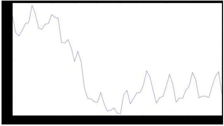 Yelp是如何无损压缩图片的
