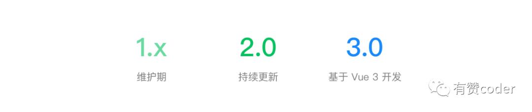 Vant 2.0 发布:持之以恒,不乱节奏