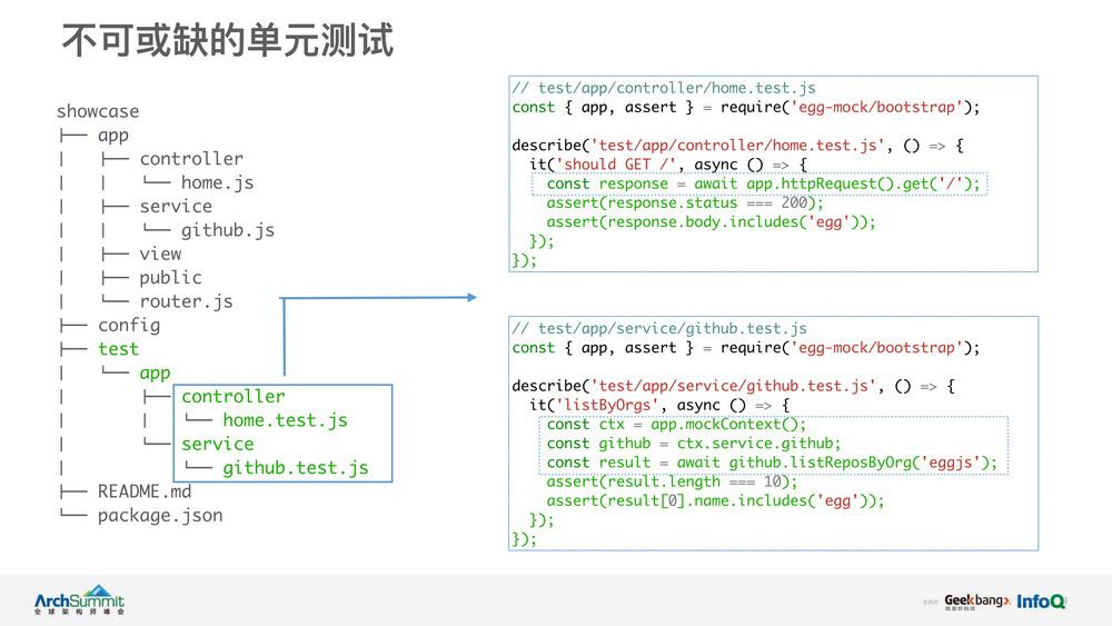 企业级 Node.js Web 框架研发与落地