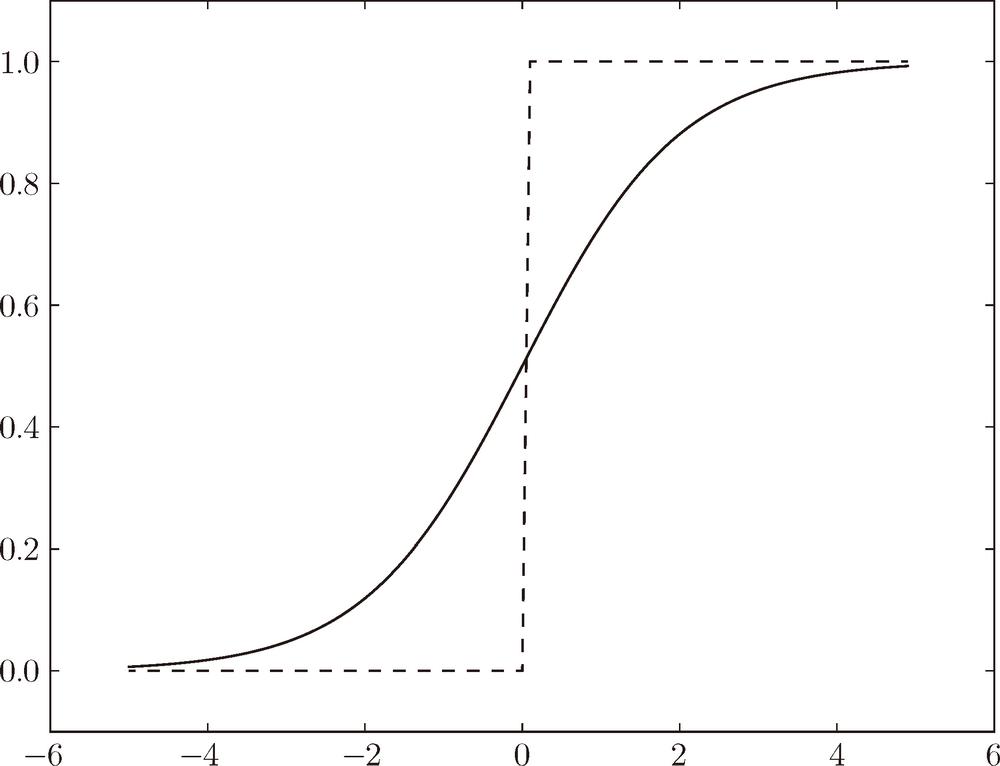 深度学习入门:基于Python的理论与实现(9):神经网络 3.2.5