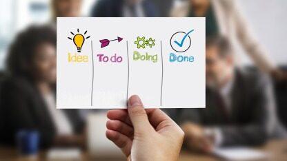 深入浅出了解OKR(七):OKR导入,如何让组织和团队高效使用