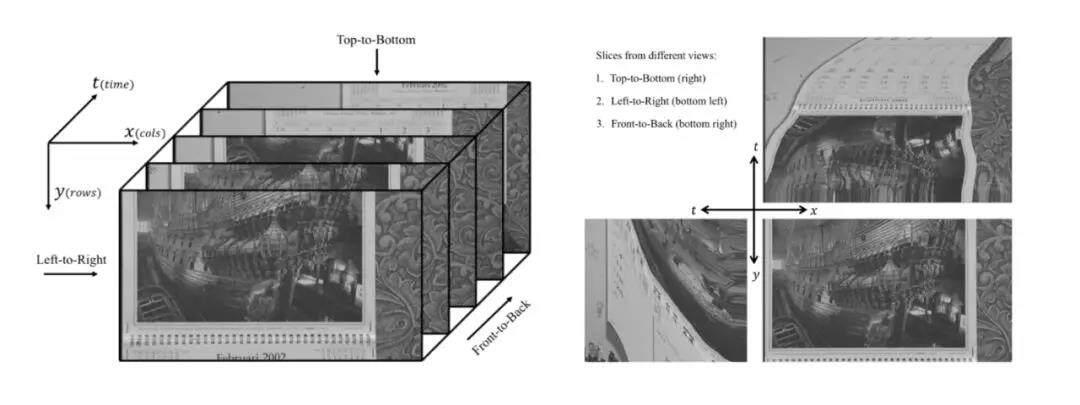 基于三维卷积神经网络的全参考视频质量评估算法(二)