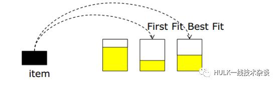 大规模分布式系统资源管理(一)