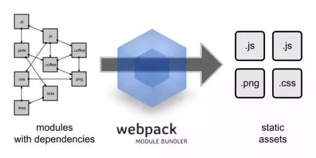 教你如何使用 Django + Vue.js 快速构建项目
