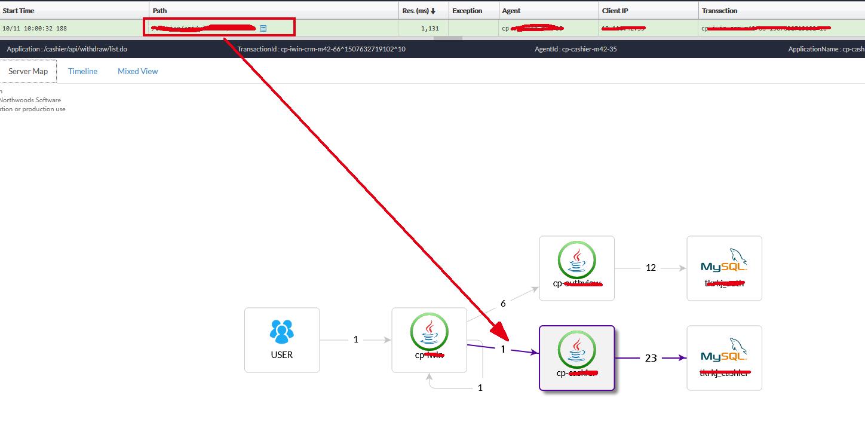 回到网易后开源APM技术选型与实战