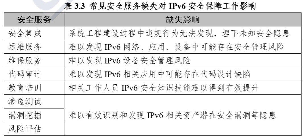中国信通院发布《IPv6网络安全白皮书》(附下载)