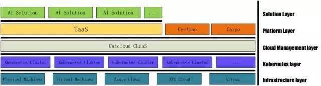 看 TensorFlow 如何从 AI 工具变身 AI 产品