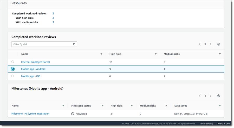 AWS Well-Architected Tool ,根据最佳实践检查工作负载