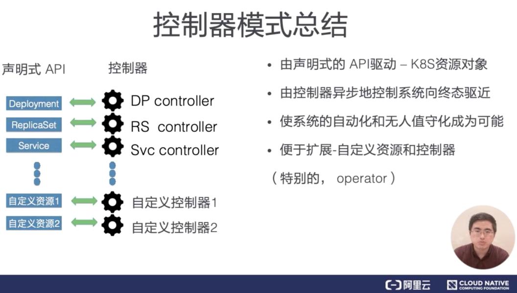 从零开始入门 K8s:K8s 的应用编排与管理
