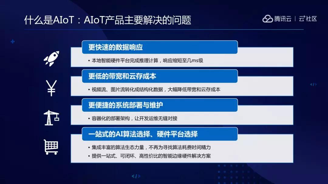 AIoT,构建更佳边缘AI能力