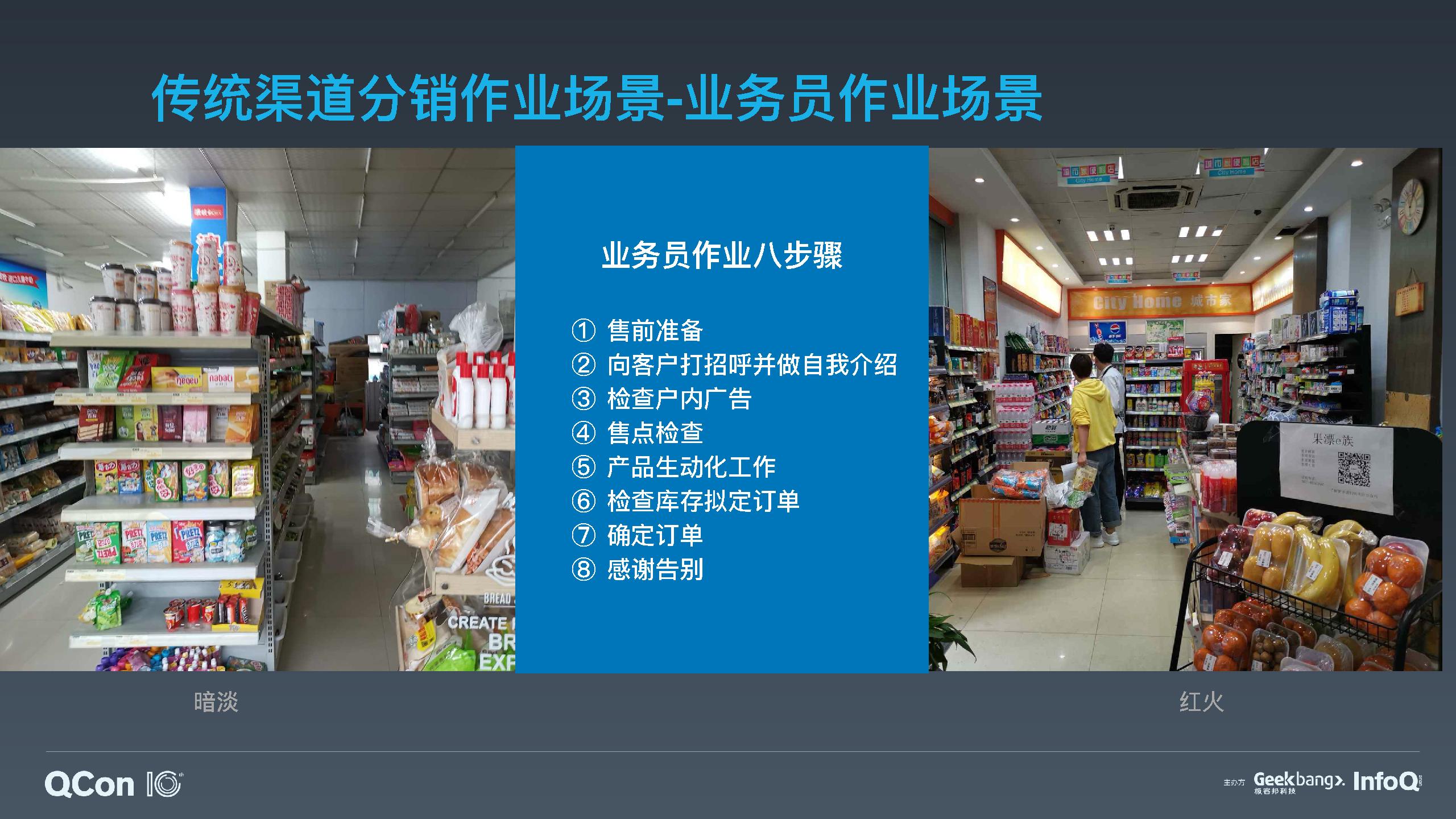新零售渠道分销数字化变革