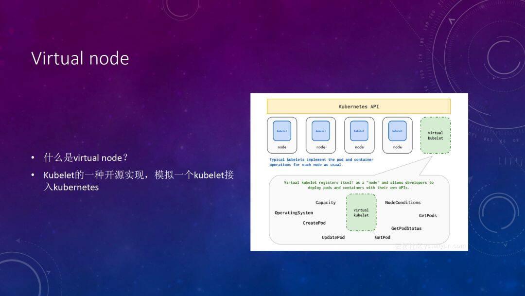 阿里巴巴如何基于 Kubernetes 实践 CI/CD