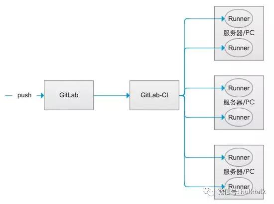 Mesos container在360广告系统的应用(下)