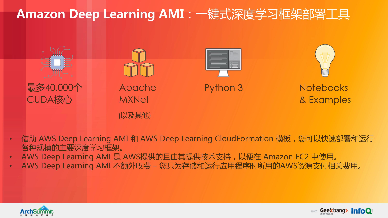 AWS AI 平台架构与应用实践