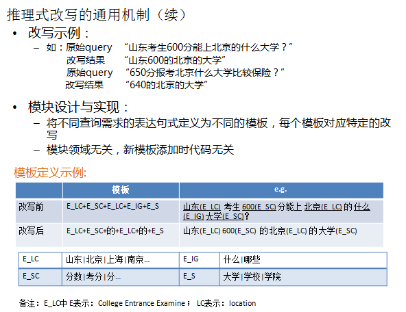 百度技术沙龙第51期回顾:语义分析技术(含资料下载)