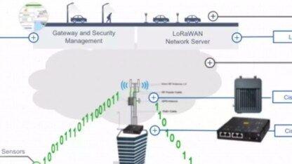 使用 LoRaWAN 将您的设备连接到 AWS IoT